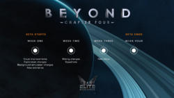 Elite-Dangerous-Beyond-Chapter-4-Schedule