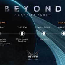 Elite Dangerous: Beyond | Elite Dangerous Wiki | Fandom