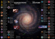 A Visual Expeditions History