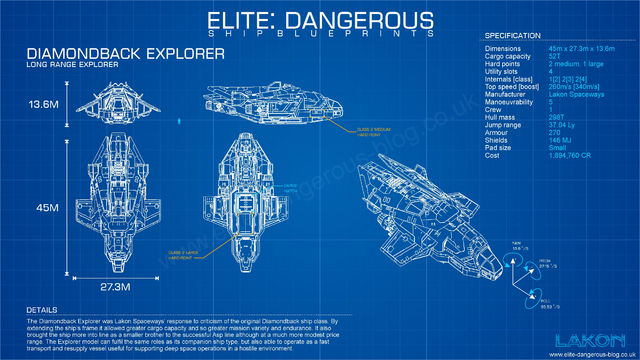 File:Bp-diamondback-explorer.png