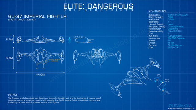 File:Blueprint-gu97.png