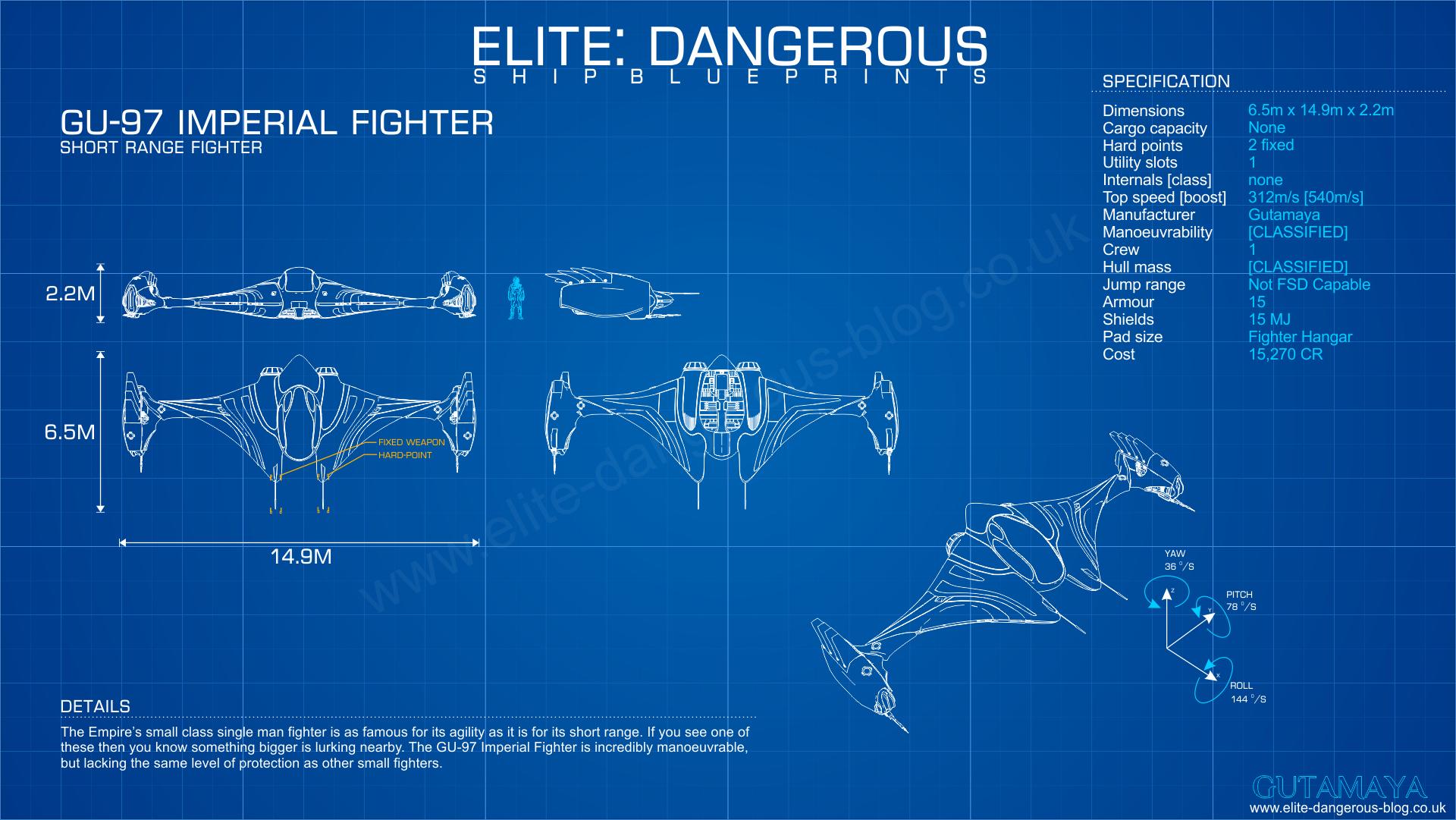Image blueprint gu97g elite dangerous wiki fandom powered blueprint gu97g malvernweather Image collections