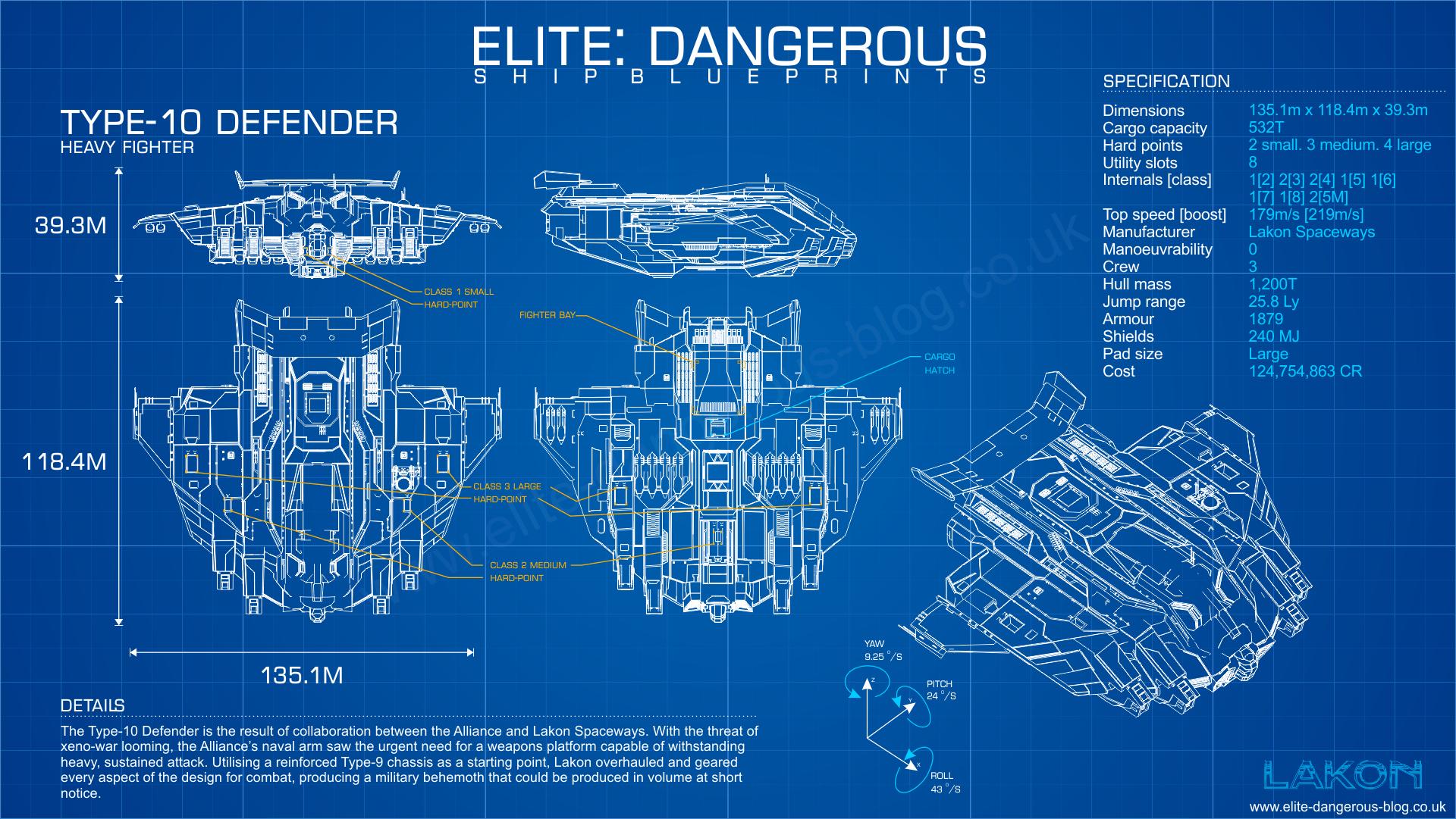 Image type 10 defender blueprintg elite dangerous wiki type 10 defender blueprintg malvernweather Choice Image