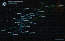 Egu-constellation