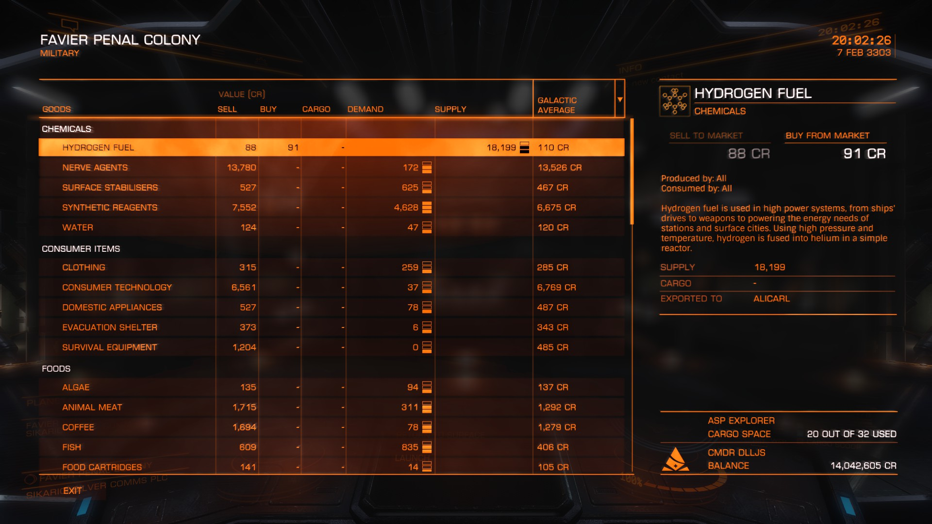 Commodities elite dangerous wiki fandom powered by wikia commodities market malvernweather Gallery