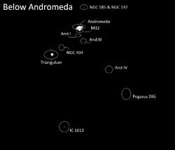 External Galaxies Below Andromeda