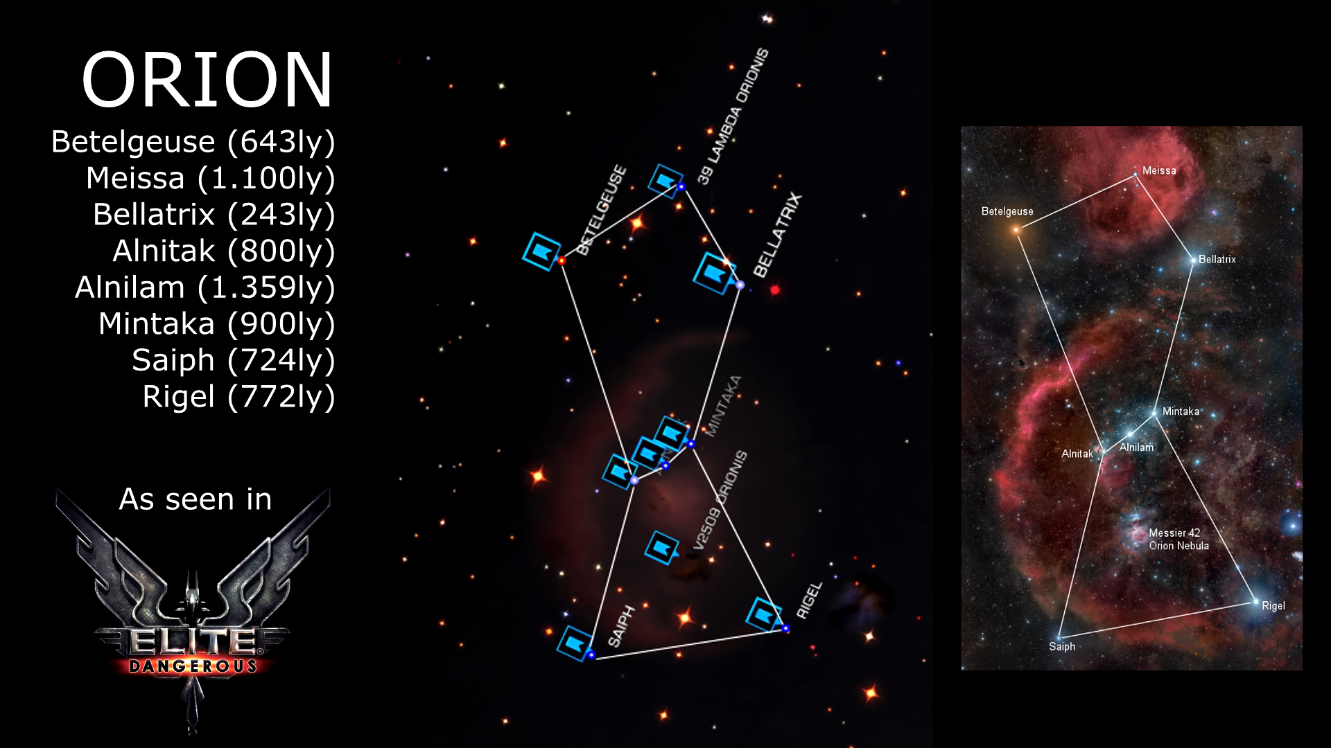 Constellation | Elite Dangerous Wiki | FANDOM powered by Wikia