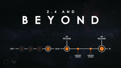 Elite-Dangerous-Beyond-Roadmap