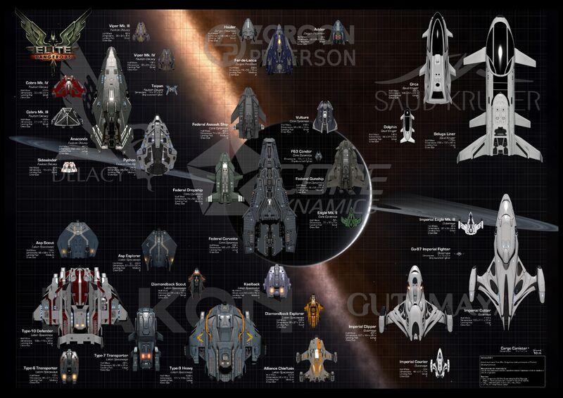 Elite-Dangerous Ship Chart V3 0