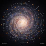 Elite-Dangerous-Codex-Galaxy-Regions