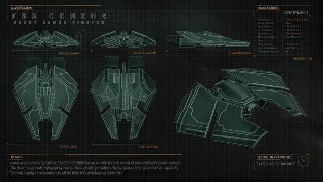 File:Image Blueprint F63-Condor.png