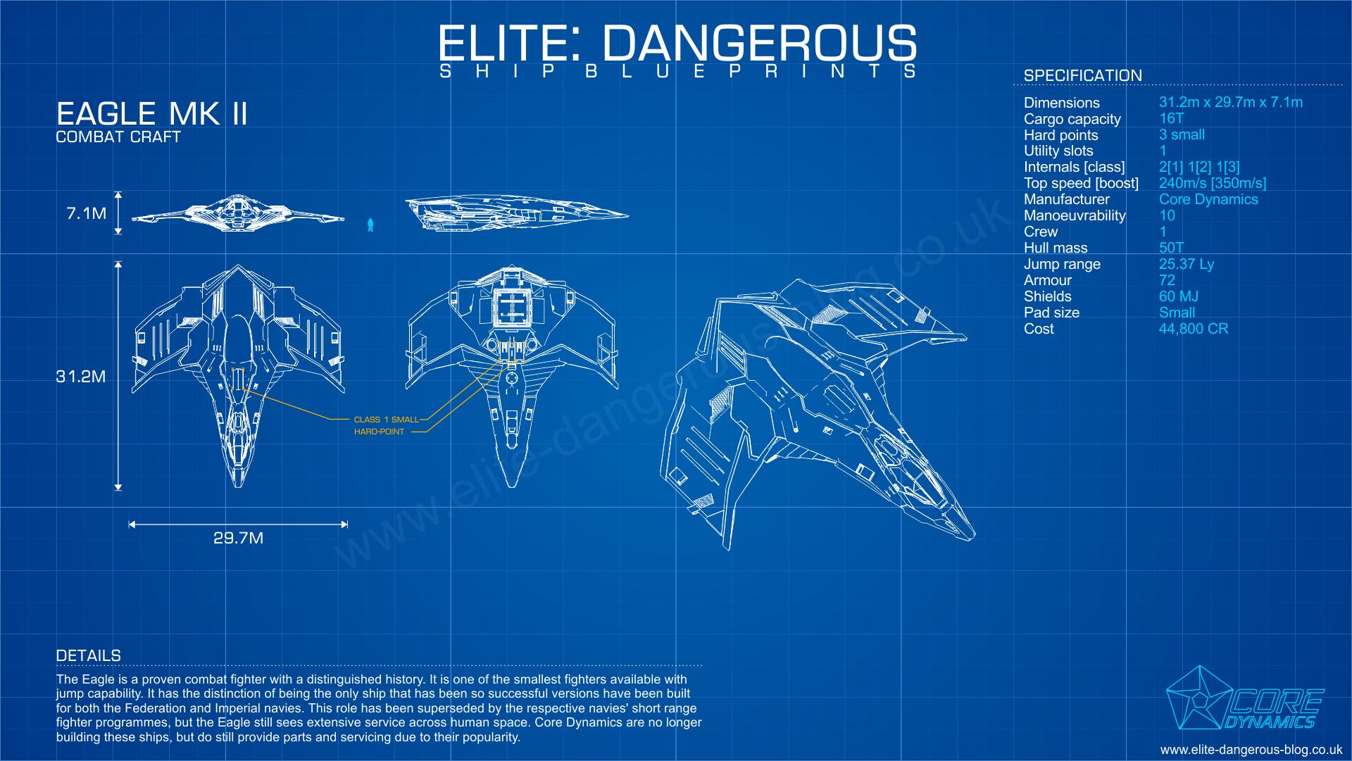 Image eagle mkii blueprintg elite dangerous wiki fandom eagle mkii blueprintg malvernweather Gallery