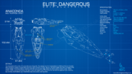 Anaconda-bluprint