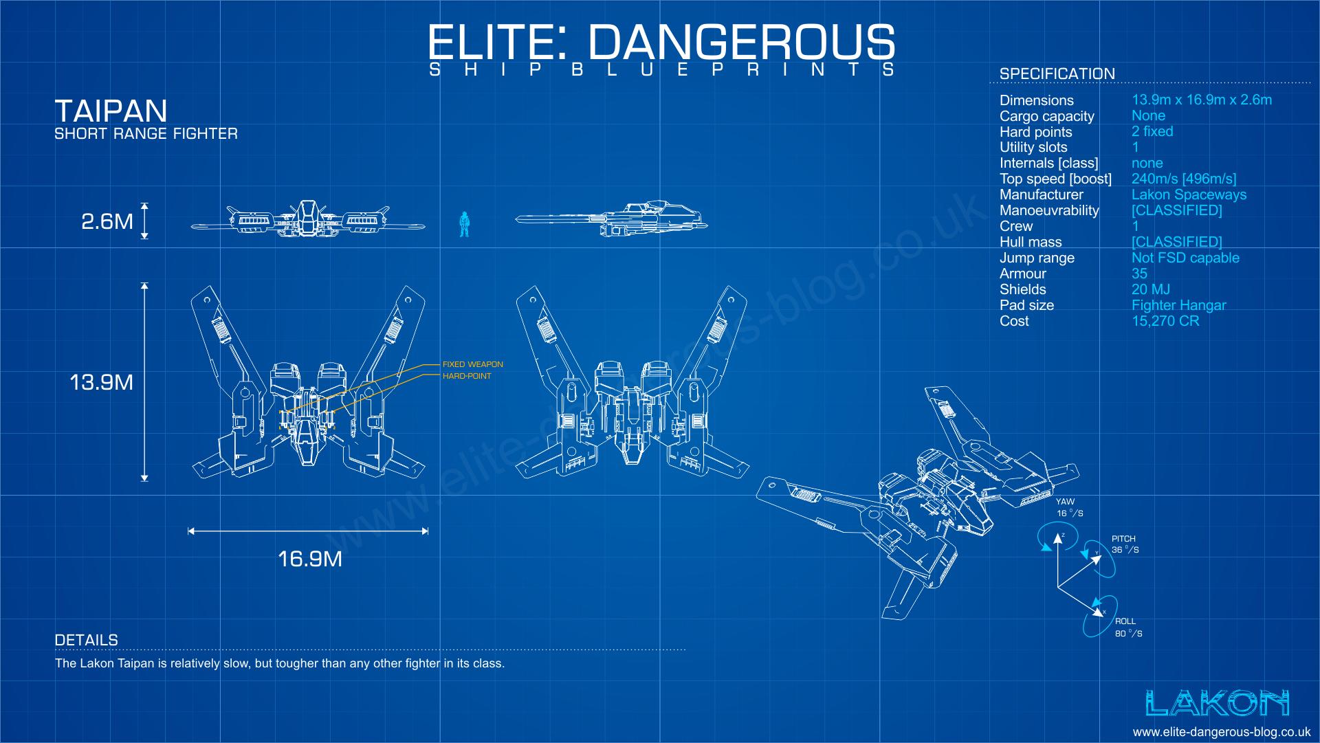 Image blueprint taipang elite dangerous wiki fandom powered blueprint taipang malvernweather Gallery