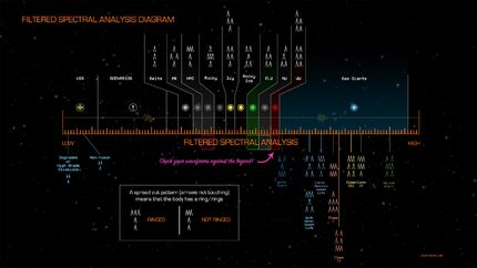 Filtered Spectral Analysis Diagram
