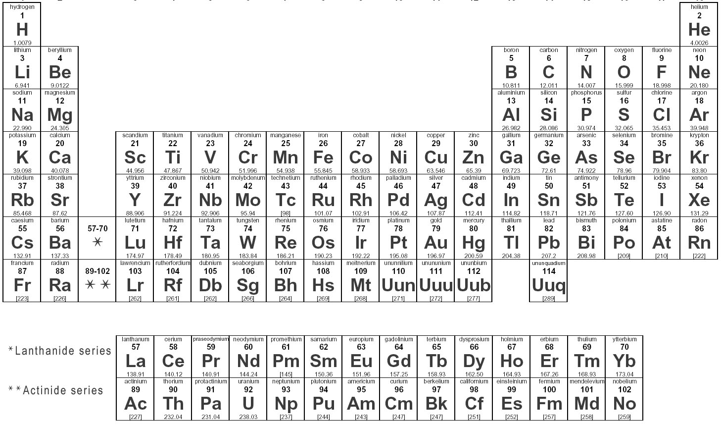 periodic table of elementsjpg - Periodic Table Of Elements Be