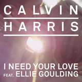 I Need Your Love (song)
