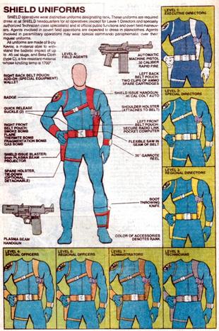SHIELD Uniform