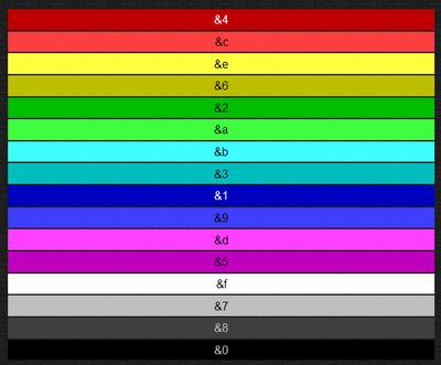 2016.03.14 - MC Colour Codes