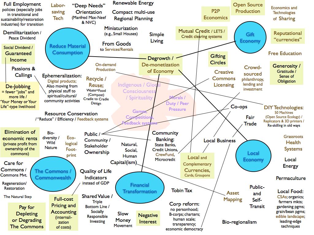 Emerging Economics Chart.001