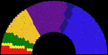 1886 chart