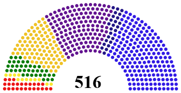 File:Election 1886 - Chart.png