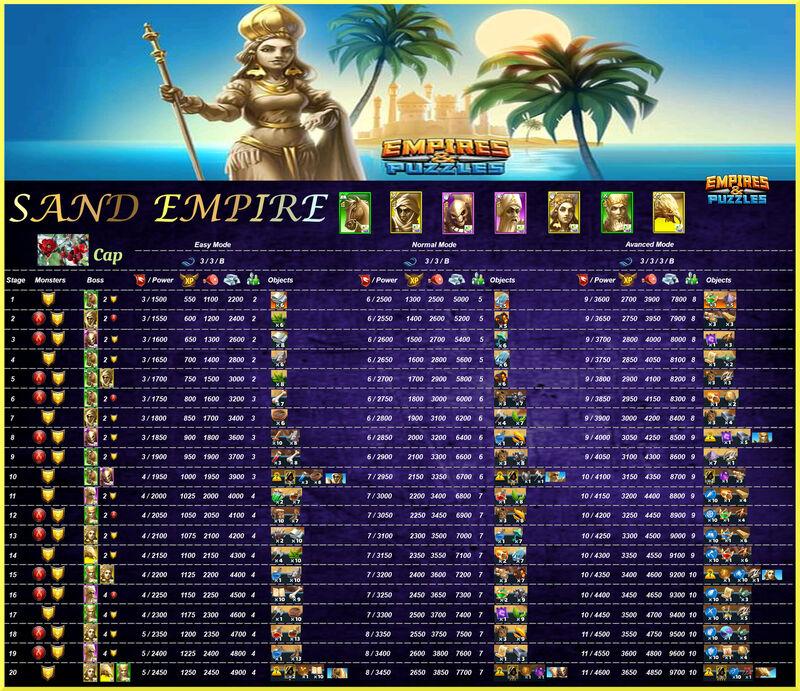 Sand Empire Cap