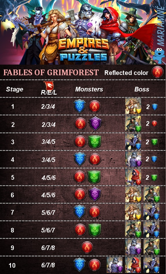 Fables of Grimforest