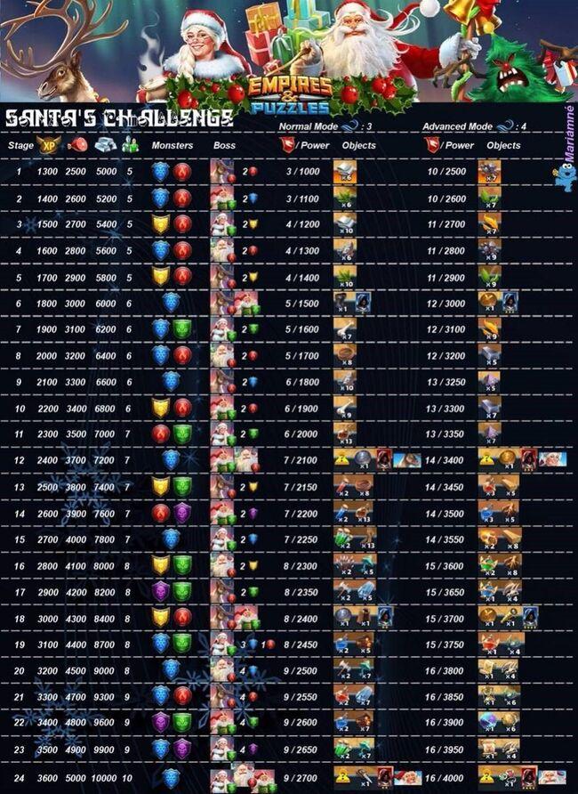 Santa Challenge - Mariamne