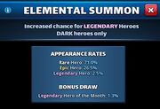 Elemental Summon Desc and Chances