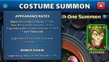 Costume Rates