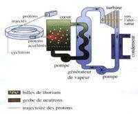 Rubbiatron-schema