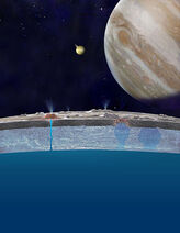 Taste of the Ocean on Europa's Surface