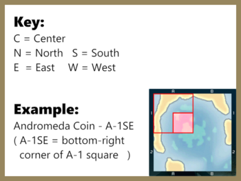 Coordinates Example