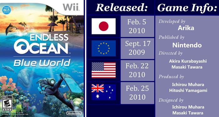 Blue World Info