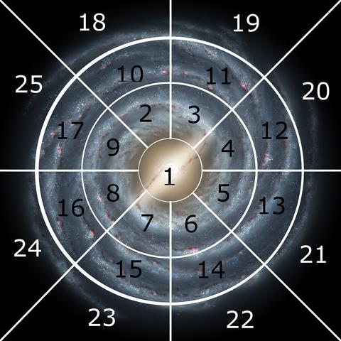File:Galaxy Sectors.png
