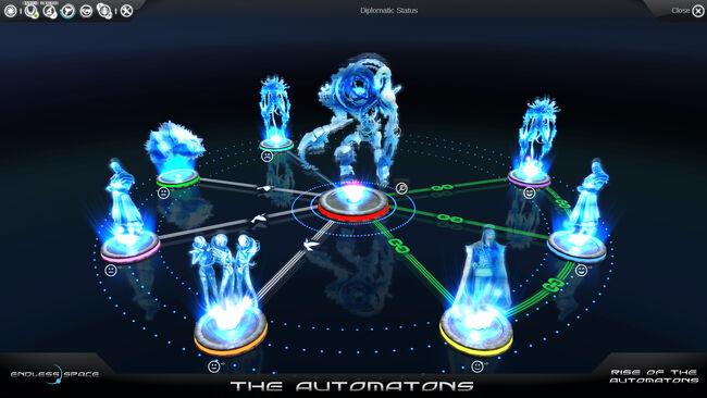 The Automatons