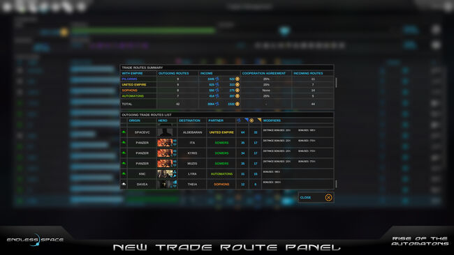 New Trade Route Panel