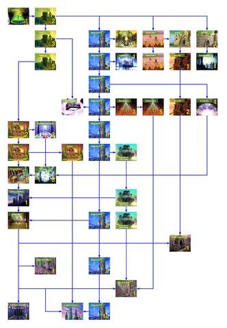 File:Buildtree.jpg