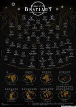 Lovecraft-bestiary