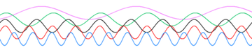 360px-Sine waves different frequencies