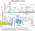 Turbine generator systems1.png