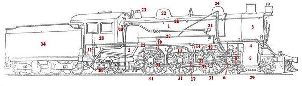 Steam locomotive and tender nomenclature