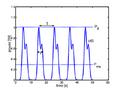 400px-Peak-power-average-power-tau-T.png