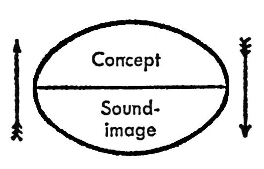 File:Saussure66-uaca76.jpg