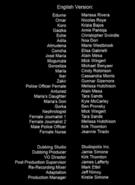 Victim Number 8 Episode 2 2019 Credits