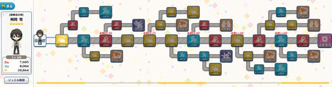 (Hydrangea) Rei Sakuma Idol Road