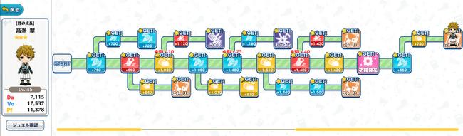 (Carp's Growth) Midori Takamine Idol Road