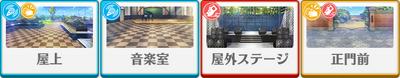 Tsumugi Aoba Birthday Course locations