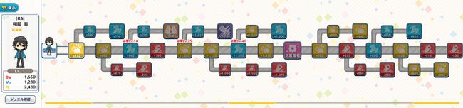 (Anemia) Rei Sakuma Idol Road